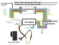 dji phantom 2 vision plus 2 4ghz wifi module wiring diagram rh rcgroups com