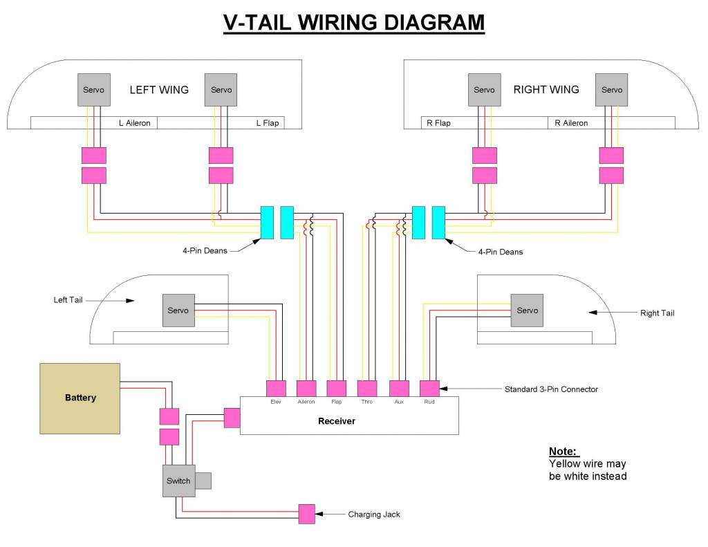 Amazing complete rc plane wiring diagram gallery electrical wiring diagram for rc aircraft wiring data asfbconference2016 Images