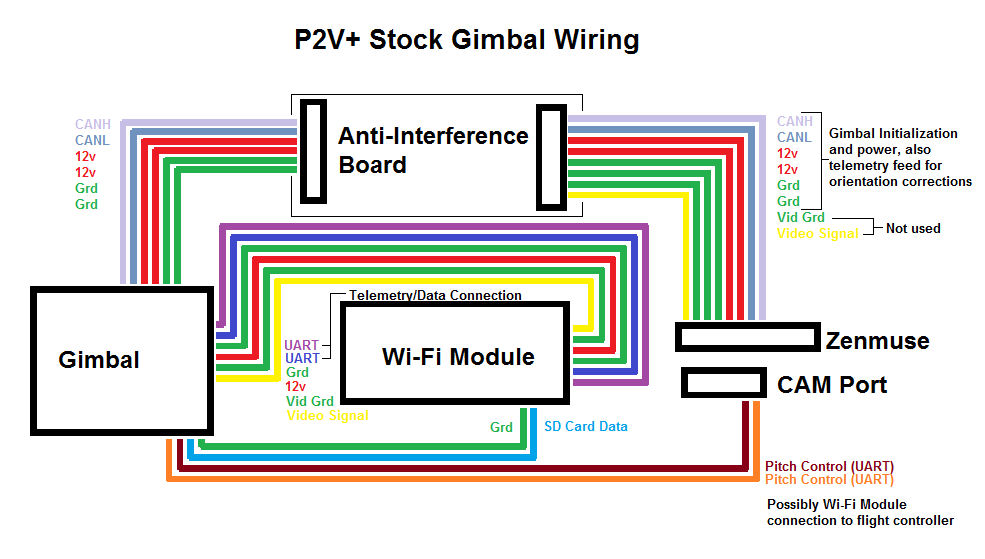 Main Controller Wiring Diagram Phantom