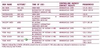 Name: MOA Table.png Views: 19 Size: 238.5 KB Description: