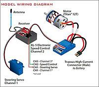 converting traxxas ruster electric to flysky gt3c remote receiver rh rcgroups com traxxas slash 4x4 ultimate wiring diagram traxxas slash ultimate wiring diagram