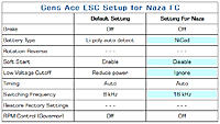 Name: proposed gens ace esc settings for use with naza fc 01.jpg