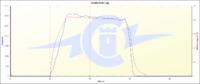 Name: watts-rpm 8s 3000 35c.png Views: 181 Size: 109.5 KB Description: