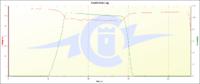 Name: volts-current 8s 3000 35c.png Views: 168 Size: 108.7 KB Description:
