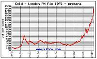 Name: Gold 1975-2011.jpg Views: 47 Size: 72.1 KB Description: Classic massive bubble