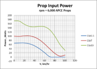 Name: 11 inch prop power example 11-2017.png Views: 137 Size: 34.4 KB Description: