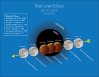Name: lunar_eclipse_01182018a.png