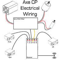 Bmw Yaw Rate Sensor Location also E60 Bmw Wiring Diagrams besides Bmw 525i Parts Diagram moreover Vehicle Trim moreover 2007 Honda Crv Evap System Diagram. on bmw e83 engine diagram