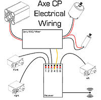 r c servo wiring diagram schematics and wiring diagrams how to build a robot tutorials society of robots