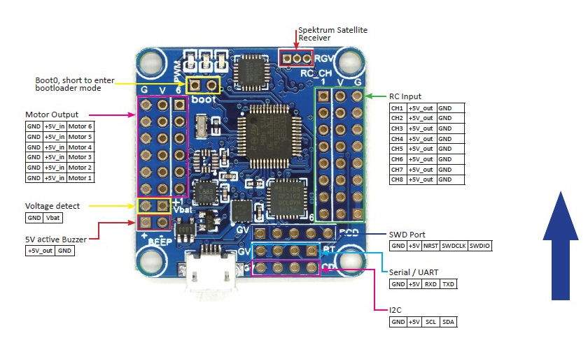 Naze32 wiring diagram for dsm2 electrical work wiring diagram cleanflight firmware for stm32f3 based fcbs check first post please rh rcgroups com quadcopter naze32 wiring diagram quadcopter naze32 wiring diagram asfbconference2016 Image collections
