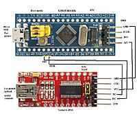"""Name: arduino_stm32f103c8t6.jpg Views: 128 Size: 152.0 KB Description: How to wire STM32 for flashing. MAKE SURE the USB to TTL converter is set to 3.3V . Move yellow Boot0  jumper to the """"1"""" position for flashing."""