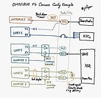 Name: OMNIBUS F4 Pro Corners : Configration Example.jpg