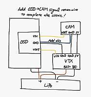 omnibus series cam osd vtx wiring rc groups rh rcgroups com vtx 1800 wiring diagram matek vtx wiring diagram