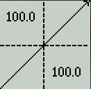 Name: xequalsy.JPG Views: 94 Size: 11.2 KB Description: