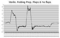 Name: Merlin_folding_props_graphs_html_m51861265.jpg Views: 264 Size: 64.8 KB Description: