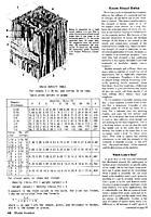 Name: MA19766WhatKnowBalsaPage5.jpg Views: 107 Size: 238.5 KB Description: