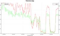 Name: LQ_Rangetest.png Views: 43 Size: 97.5 KB Description:
