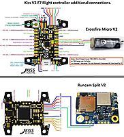 Name: additions-by-jo-knudsel.jpg Views: 285 Size: 126.8 KB Description: Additional Connections by Jo Knutsel TBS Crossfire Micro v2 and Runcam Split v2