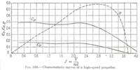 Name: propeller-efficiency-graph.png Views: 204 Size: 367.3 KB Description: