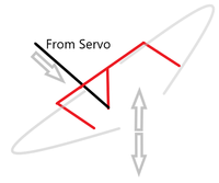 Name: harvard elevator 2.png