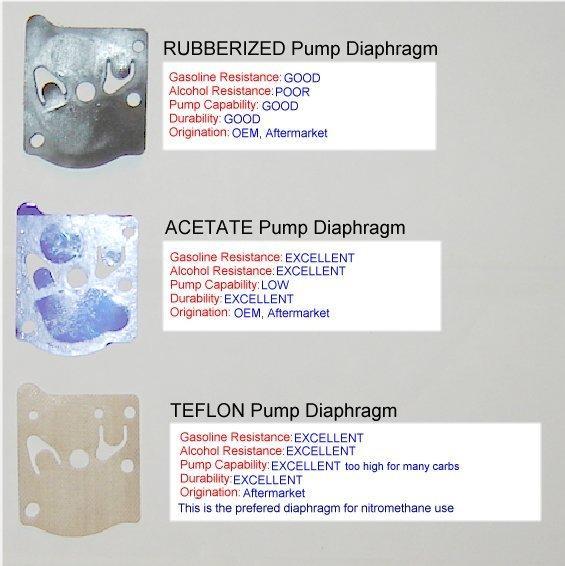 Question about the Walbro carburetor pump diaphragms - Page 2 - RC