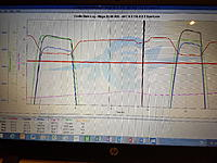 APC 8 x 7 and 8 x 8 Sport static testing. See the insane Watts but relatively low Amps than expected. Nearly the same amps as the 22/40 1EE but way more power.