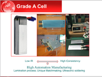 Name: Grade A Cell.png
