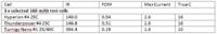 Name: Table.png Views: 1066 Size: 13.8 KB Description: 160 mAh cells measured IR