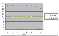 Name: graph.jpg Views: 341 Size: 35.2 KB Description:
