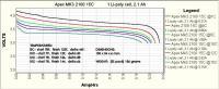 Name: Apex Mk3 2100 15C.jpg Views: 855 Size: 77.5 KB Description: