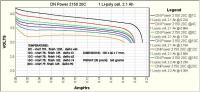 Name: DN Power 2100 20C.jpg Views: 520 Size: 86.4 KB Description: