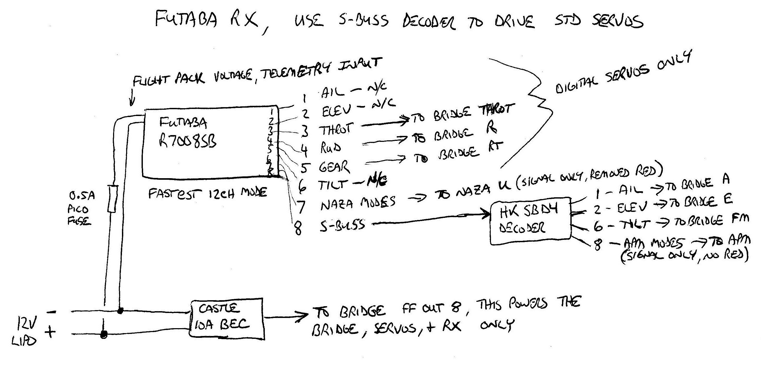 Wiring Rc Planes Free Diagram For You Plane Attachment Browser Futaba R7008sb Sketch By Electric