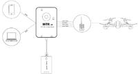 Name: WTR24-系统框架图.png Views: 33 Size: 25.5 KB Description: WTR 24 Details show