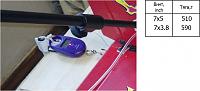 The thrust measuremet.