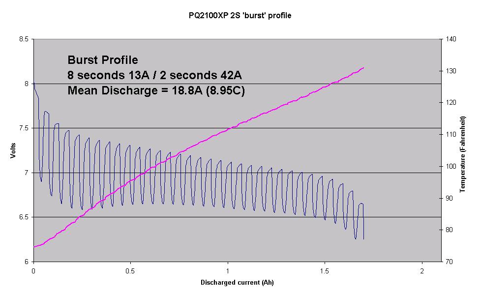 Name: PQXP2100_burstV.png Views: 772 Size: 11.8 KB Description: PQ 'XP'