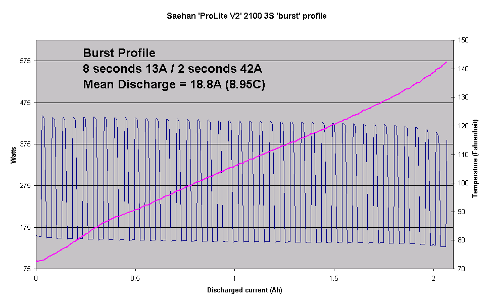 Name: SPLV22100_burstP.png Views: 537 Size: 12.0 KB Description: Burst Power