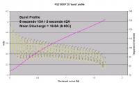 Name: PQXP2100_cell_burstV.png Views: 668 Size: 14.3 KB Description: PQ 'XP'