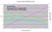 Name: SPLV22100_cell_burstV.png Views: 1133 Size: 17.1 KB Description: Cell voltages during burst