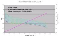 Name: KOK2000_cell_burstV.png Views: 642 Size: 16.2 KB Description: Burst cell tracking