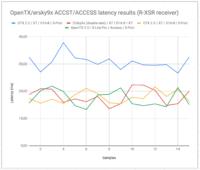 Name: latency.png Views: 115 Size: 172.2 KB Description:
