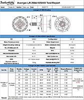 Name: 4 Avenger LR 2004 - 1650KV-2S-HQ7x4x3 Triblade (Longer time flight).jpg Views: 33 Size: 175.0 KB Description: