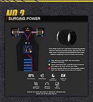 Name: 3. SURGING POWER.jpg Views: 17 Size: 1,004.6 KB Description: