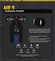 Name: 2. SURGING POWER.jpg Views: 45 Size: 1,004.6 KB Description: