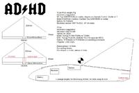 Name: ADHD 40 50 updated plan.png