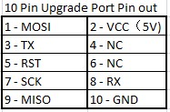 Name: Upgrade Port Pinout.jpg
