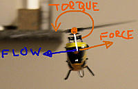 Name: Torque.jpg Views: 15 Size: 518.2 KB Description: