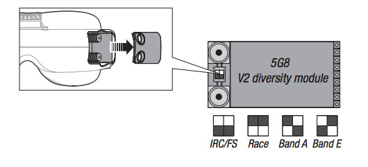 Move the DIP switches according to chart in the manual to access Band A, Band E and RaceBand. The headset ships with the Fat Shark/IRC band set as default.