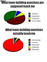 Name: teambuilding.jpg Views: 452 Size: 47.4 KB Description: