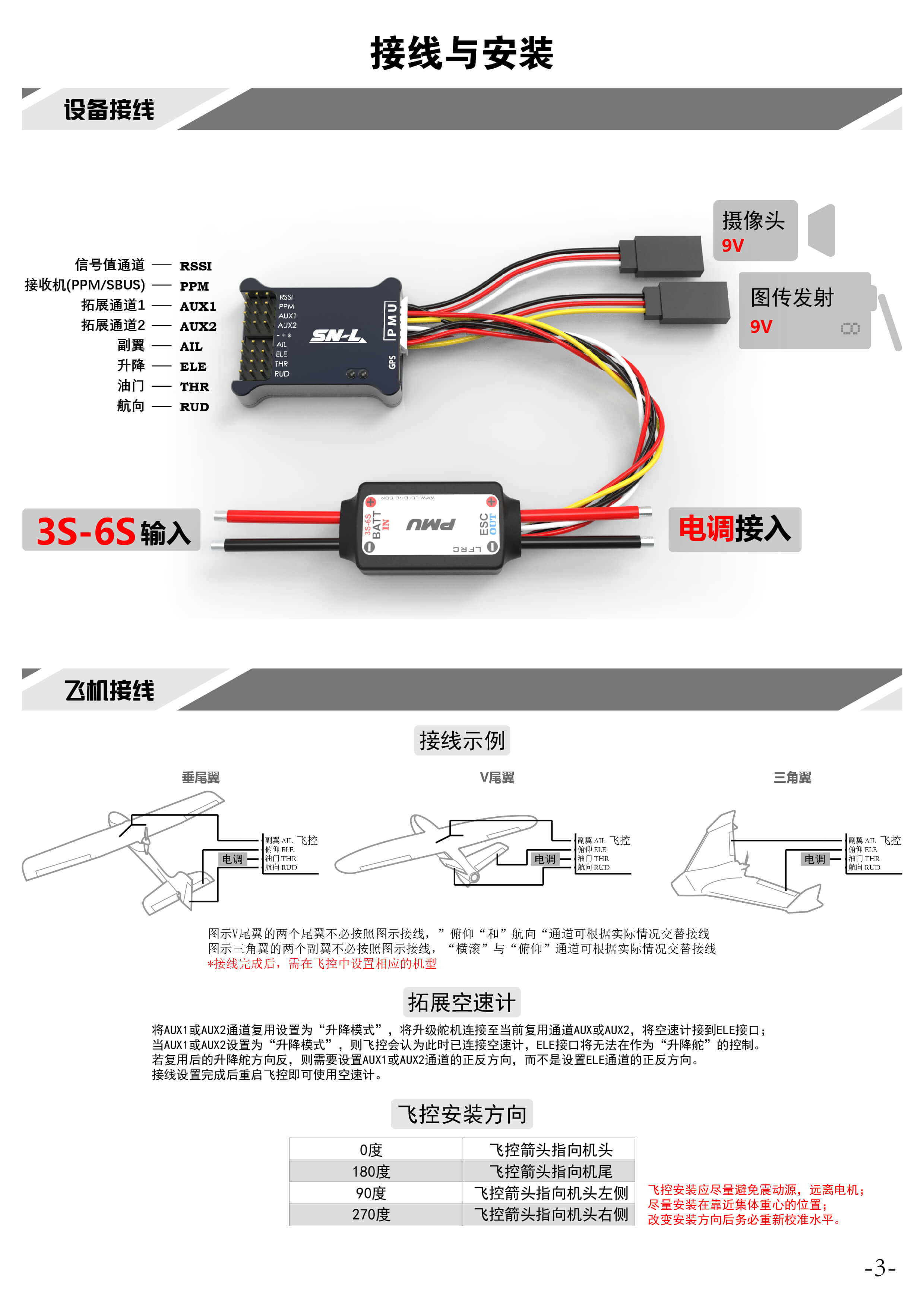 [SCHEMATICS_4PO]  New Product SN-L Fixed Wing Flight Controller With Pixel OSD AAT Support  PPM SBUS RSSI For Mini R - RC Groups | Aat With Fpv Wiring Diagram |  | RCGroups