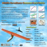 Name: Wildlife UAV.jpg
